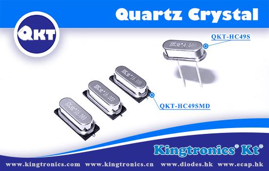 Market News for Quartz Crystal