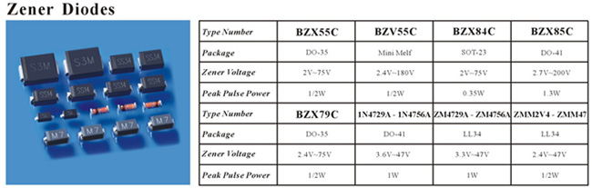 What Is Capacitor moreover Ceramic Capacitor Manufacturers also 1715178 together with Radial Tantalum Capacitors With Formed Leads likewise Pcba Technology Smthelp. on multilayer ceramic capacitor